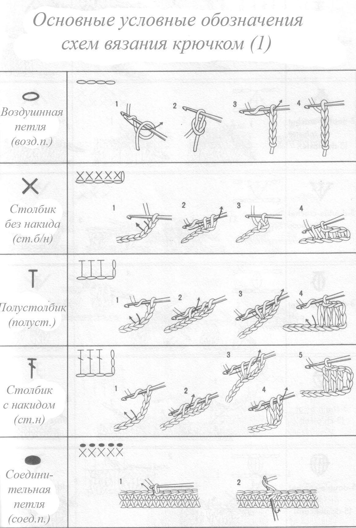 схема вязания обозначения