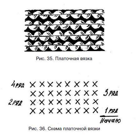 Вязание шарфа спицами для